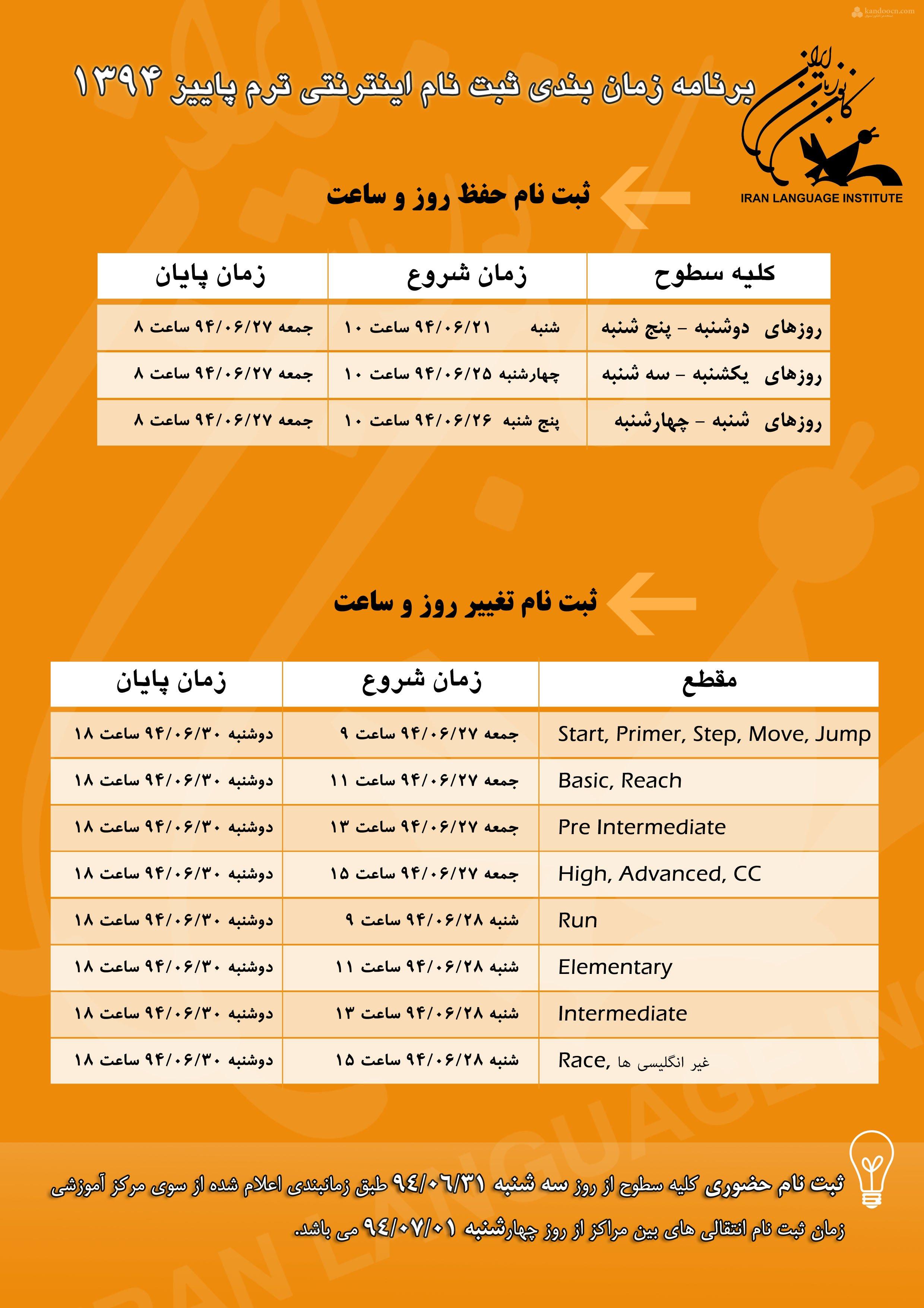 شهریه زبان ایران